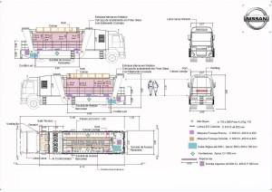 Nissan Planta Truck